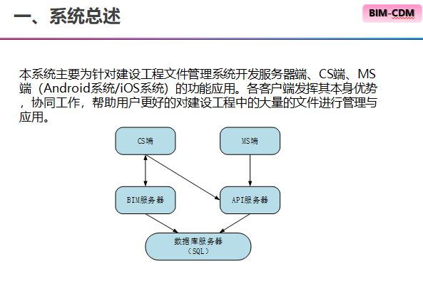 基于BIM的建设工程文件归档管理系统_1