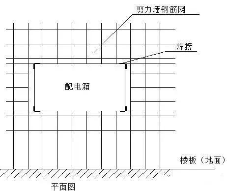 创优工程电气施工细部节点做法总结!(干货)_8