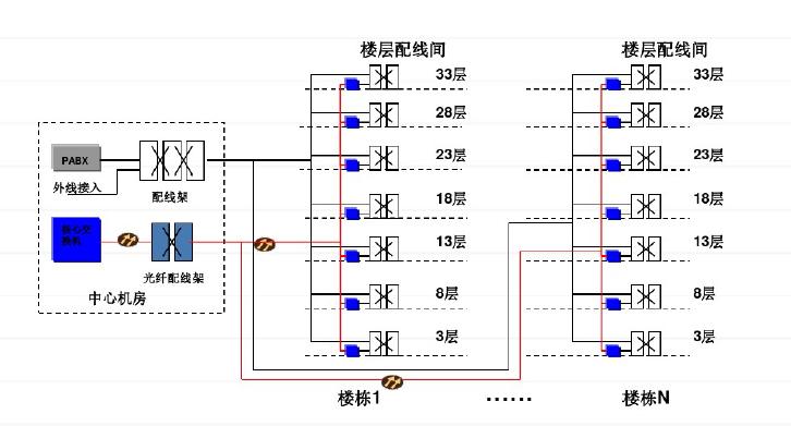 智能弱电系统知识讲座(详细版2017)_2