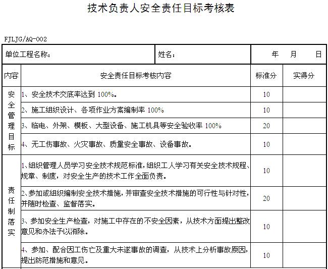 项目部安全管理资料编制指南(141页)