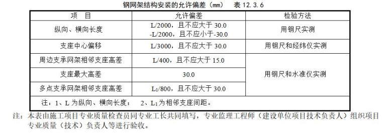 建筑工程施工质量验收规范检验批检查表(完整版)-钢网架结构安装的允许偏差