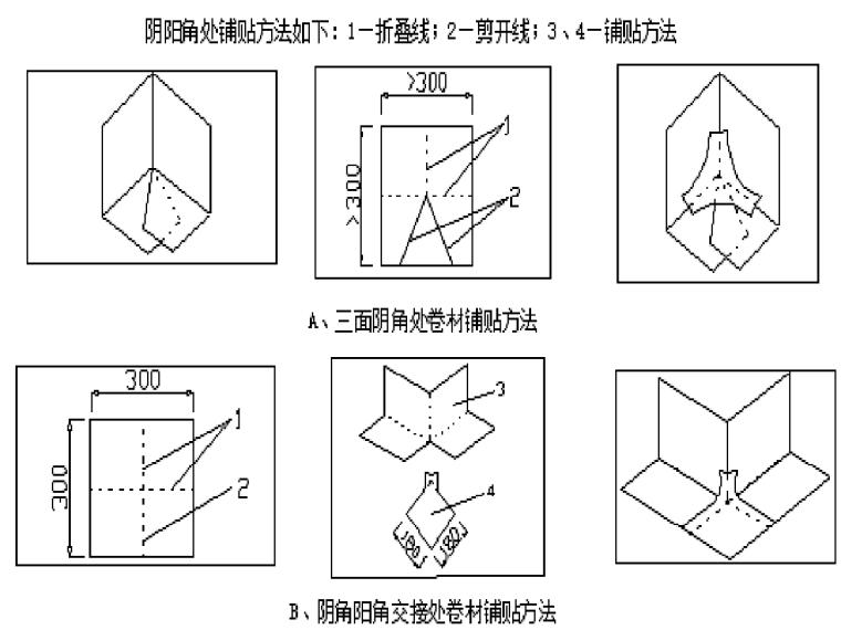 [阜阳]碧桂园混凝土框架结构商业建筑防水工程专项施工方案(21页)