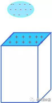 建筑防雷接地与综合布线基础知识图文详解,简单易懂!