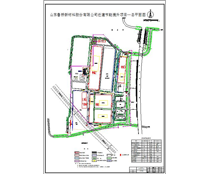 迁建节能提升项目临水临电施工组织设计