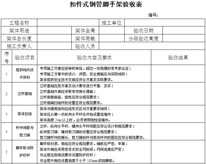 建筑施工单位施工安全管理资料用表(直接套用)_5