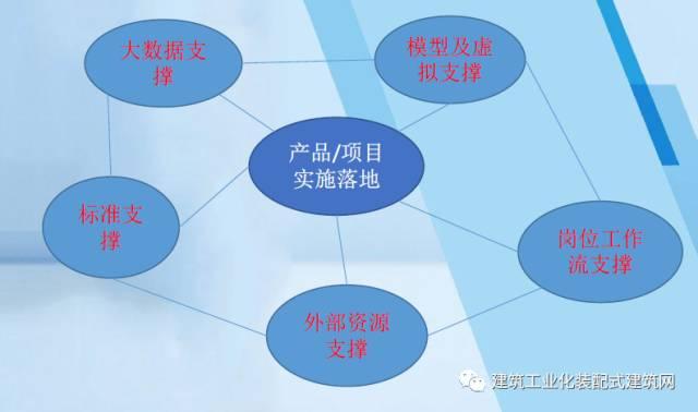 北京市首座钢结构装配式建筑施工管理实践_17