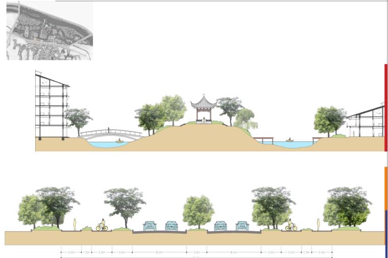 养生谷旅游度假小镇规划设计方案(多功能)