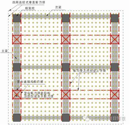 建筑工程支模架搭设控制要点_4