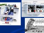 地下综合管廊与海绵城市建设技术培训PPT