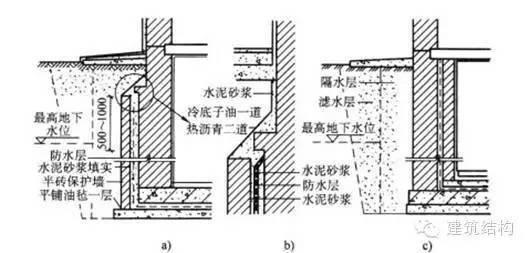 施工图审查中混凝土结构设计方面的主要问题(二)