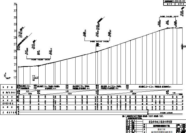 道路工程整治改造施工方案(共570页)_3