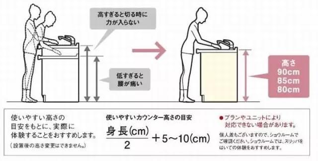 阶梯教室施工图