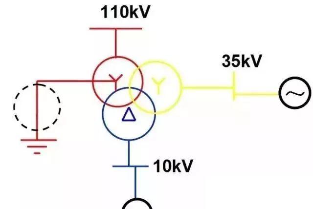 【电气分享】讲解变压器中性点的保护_1