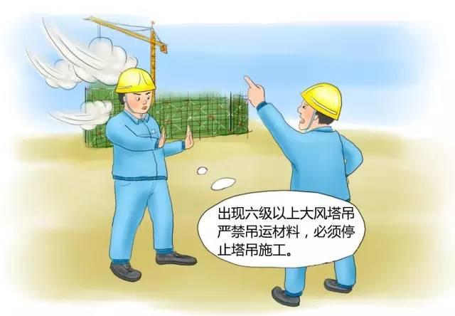 《工程项目施工人员安全指导手册》转给每一位工程人!_45