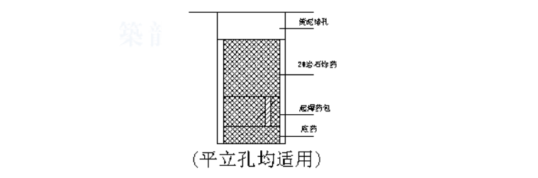 场地平整(土石方及边坡工程)施工组织设计_4