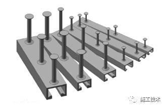 管廊建设:槽式预埋件的安装方法解析