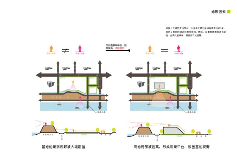 [江苏]徐州某四层活动中心建筑设计方案文本