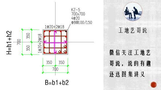 5种柱子的2种标注方法,啥叫嵌固部位?soeasy!_19