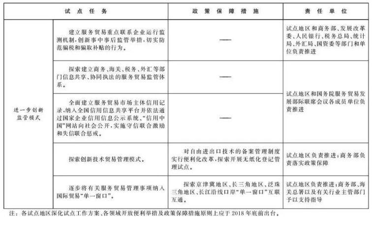 北京和雄安新区列为服贸试点,工程咨询行业迎来重大变革!_14