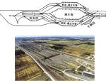 《铁路选线设计》第六章铁路车站设计讲义PPT(104页)