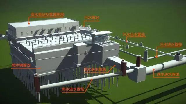 通过BIM解构雨污水合建泵站
