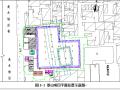 北京某社区给排水专项施工方案