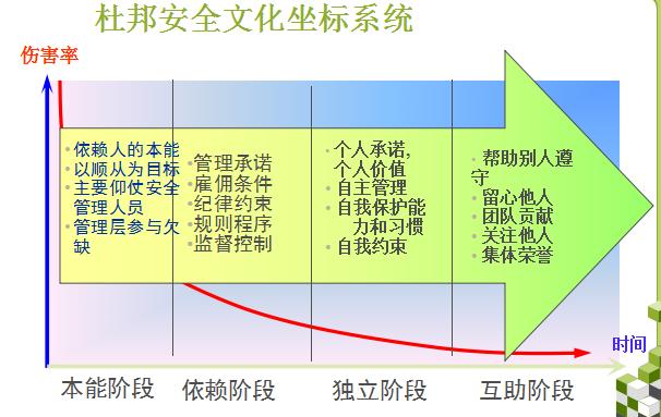 【成兰铁路】铁路建设项目安全管理(共95页)_4