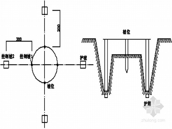 [内蒙古]公路桥桩基础反循环钻孔灌注桩施工方案