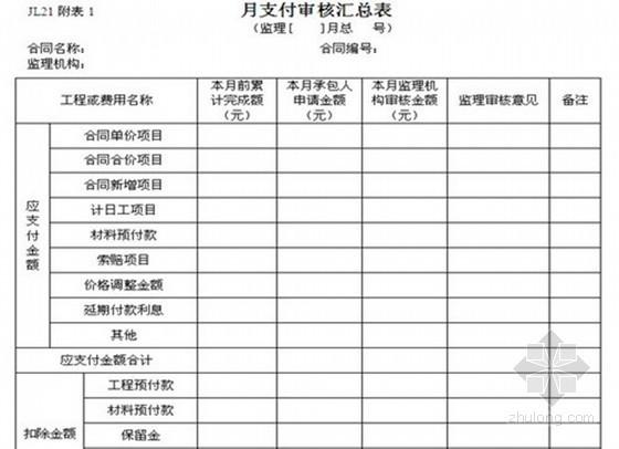 2013版监理公司水利工程监理常用表格(100张)