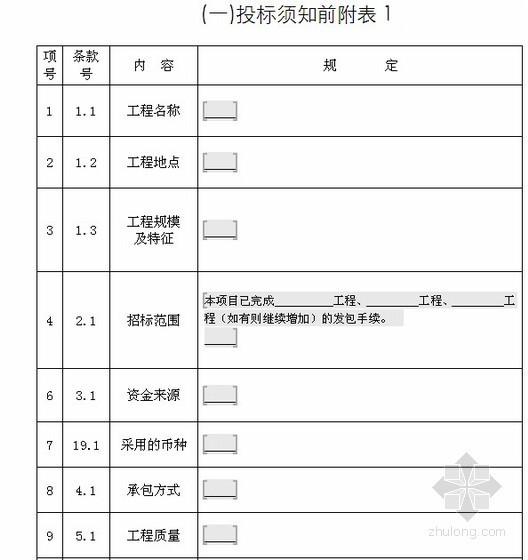 深圳市建设工程施工招标文件示范文本(2012年版 188页)