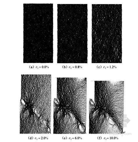 深海能源土剪切带形成机理离散元分析