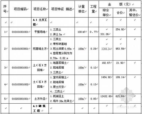 [青海]单层传达室建筑工程招标控制价实例