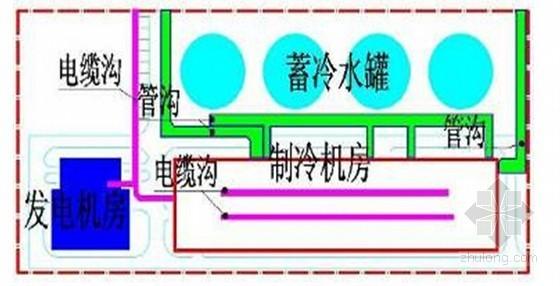 著名机场能源中心建筑电气施工方案58页