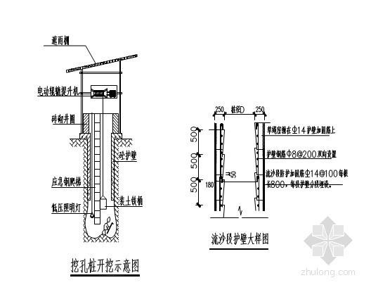 办公楼人工挖孔灌注桩基础施工方案