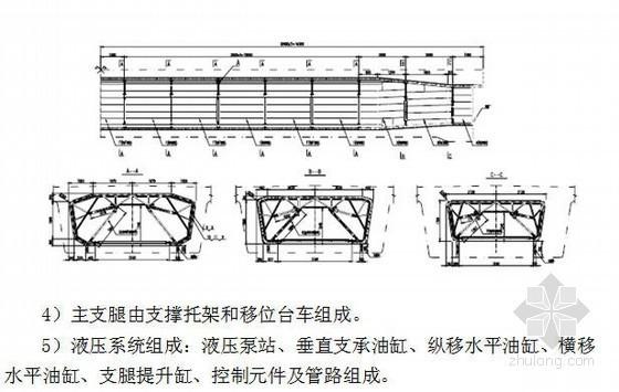 江苏某特大桥移动模架现浇箱梁施工方案图片