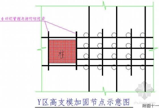 广州某8.6米高支模施工方案(胶合板 计算 附图)