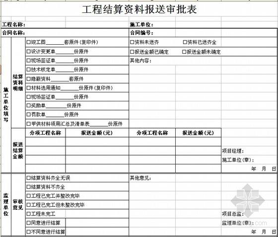 房地产公司预(结)算的管理办法(结算表格)