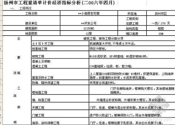 扬州某高层住宅楼建筑工程清单计价经济指标分析(2006年4月)