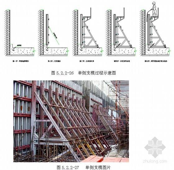 [北京]剪力墙结构办公楼模板施工工艺(钢模板、木模板)