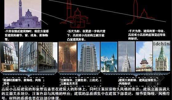 房地产国内外建筑风格全集(典型著名建筑 )
