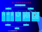 建设工程质量控制基本方法