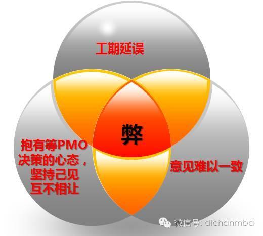 干货!中海•万科•绿城•龙湖四大房企成本管理模式大PK_12