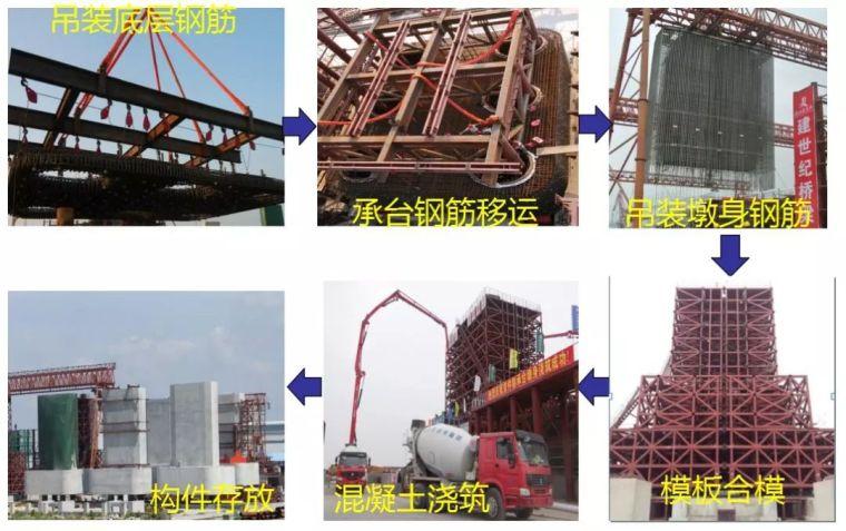 案例欣赏:港珠澳大桥8大关键施工技术_7