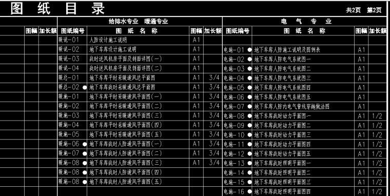 小区人防地下车库图纸_4