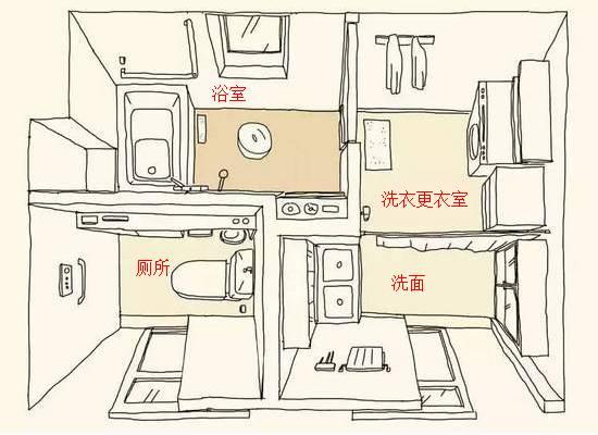 卫生间无法四室分离?这20个干湿分离方案很受欢迎!_1