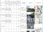 公路改建工程环境影响报告书(PDF、163页)