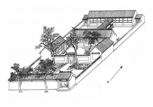 手绘30个老北京四合院