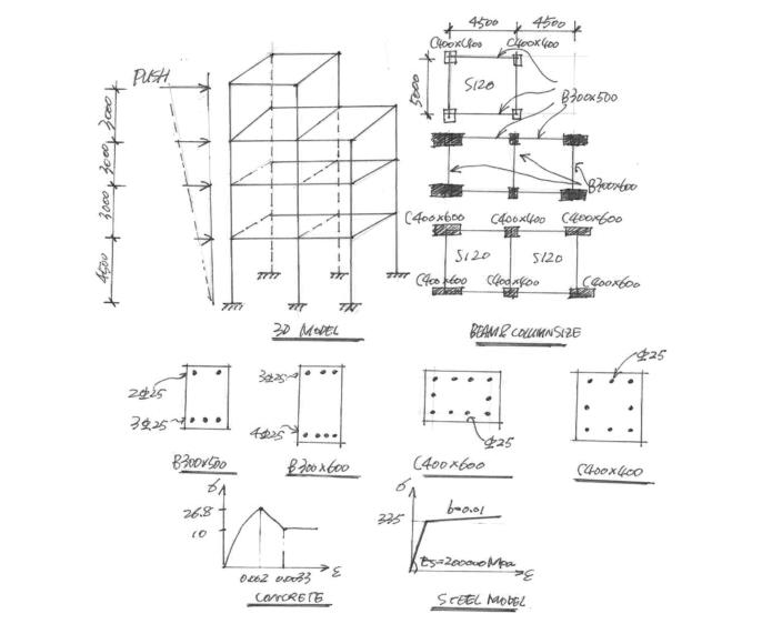 OpenSEES实例-框架结构推覆分析