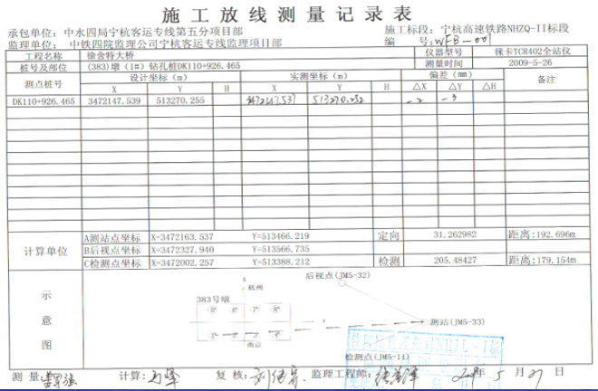 关于铁路测量报验程序及表格填写