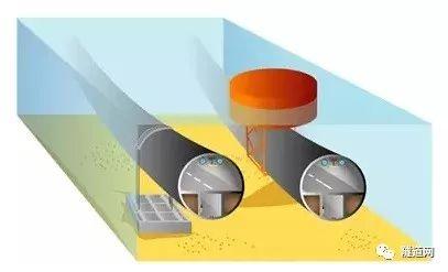 悬浮隧道再成业内热点,各国争相研究相关技术_1